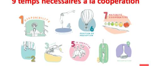 9 temps qui nourrissent le processus coopératif